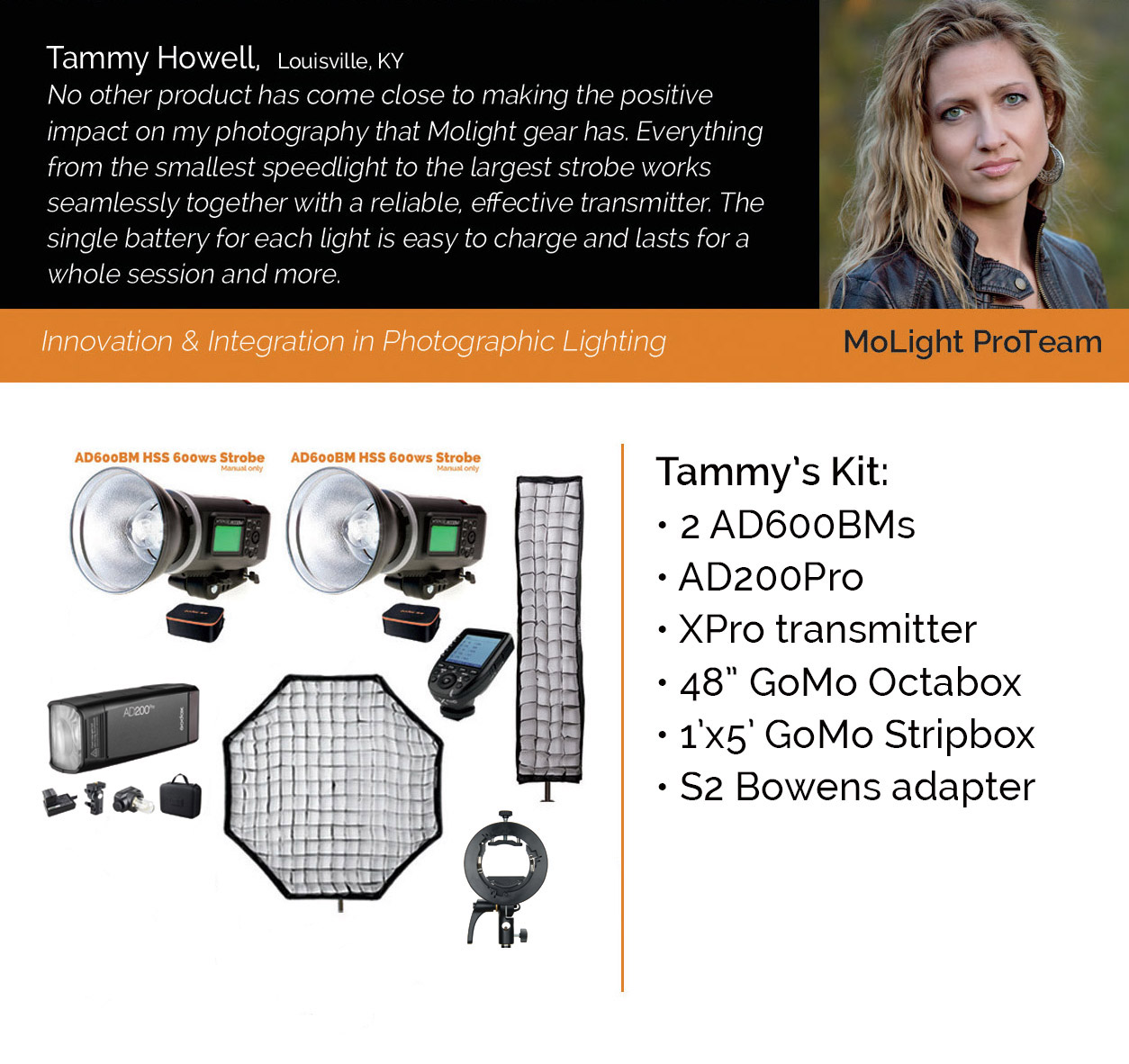 Pro Kit: Tammy Howell